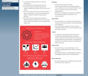 Infographie créée sur piktochart et insérée dans le guide sur la bibliométrie